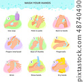 Wash hands vector instructions of washing or cleaning hands with soap and foam in water illustration 48740490