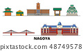 Japan, Nagoya flat landmarks vector illustration. Japan, Nagoya line city with famous travel sights 48749578