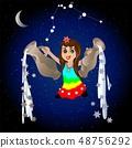 sign of the zodiakc Aquarius 48756292