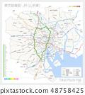 東京·JR(山手線)的路線圖 48758425