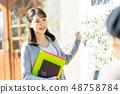 Real estate image Real estate explanant 48758784