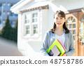 Real estate image Real estate explanant 48758786