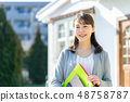 Real estate image Real estate explanant 48758787