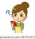 智能手机和家庭主妇 48761653