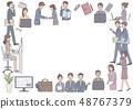 業務場景框架 48767379