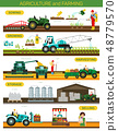 Horizontal Flat Banner Set Agriculture And Farming 48779570