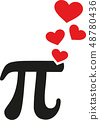 Pi with hearts love 48780436