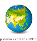 Earth globe isolated on whitebackground. Satellite view focused on Asia. Elements of this image 48780915
