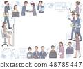 業務場景框架 48785447