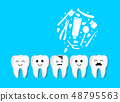 Teeth character with dentin decay.  48795563
