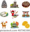 히로시마 48796398