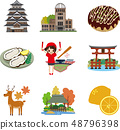 Hiroshima 48796398