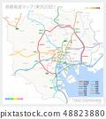 Metropolitan Expressway Map (Tokyo 23 wards) 48823880