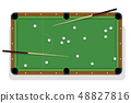 Billiard table, cue and pool balls for game. Billiard table with white balls and two cua top view. 48827816