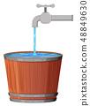 A water drop in bucket 48849630