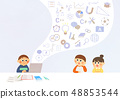 Vector illustration of future children's education with robot, VR and environment. 011 48853544