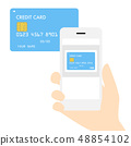 Smartphone credit card reading 48854102