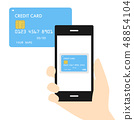 Smartphone credit card reading 48854104