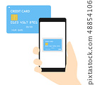Smartphone credit card reading 48854106