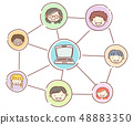 Stickman Kids Online Discussion Illustration 48883350