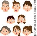 三代家庭表達圖標的麻煩 48889260