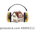 Protection against noise 48894211