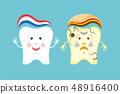 Unhealthy vs healthy teeth cartoon comparison, illustration, 48916400