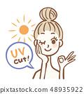 Sunscreen woman sun UV cut 48935922