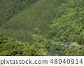 Water county line Kiha E130 48940914