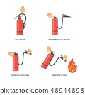 Instructions for use of a fire extinguisher. 48944898