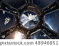 Cockpit view from International Space Station 48946851