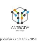 antibody, immunoglobulin, antibody molecule logo  48952059