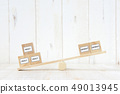 优点和缺点之间的平衡 49013945