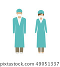 man and woman character surgeon in green lab coat 49051337