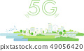 5G_ 친환경적인 마치 나미 49056420