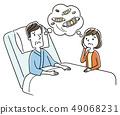 夫妻擔心住院費用 49068231