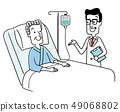 住院和医生 49068802