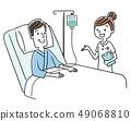 住院和护士 49068810