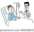 住院和医生 49068820