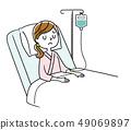 被住院的少婦 49069897