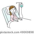 被住院的少婦 49069898