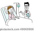 住院和医生 49069906