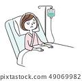 被住院的少婦 49069982
