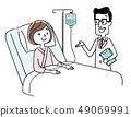住院和医生 49069991