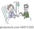 我的妻子和住院的妻子一起來參加會議 49071560