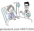 住院和医生 49071564