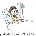 中年婦女住院治療 49071739