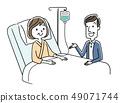 我的妻子和住院的妻子一起来参加会议 49071744