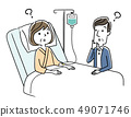 Middle-aged couple questioning hospitalization 49071746