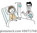 住院和医生 49071748